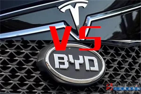 特斯拉vs比亚迪 中外车企争夺新能源市场