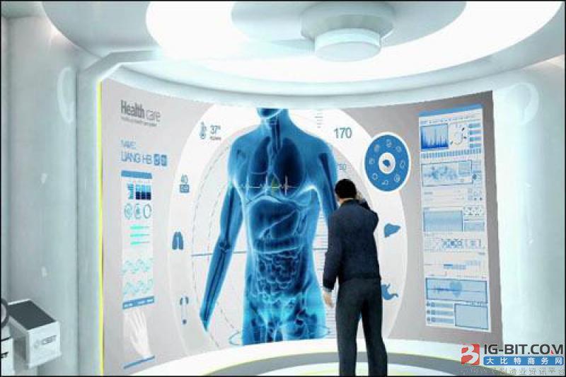 家庭、便携医疗齐发力 电源、磁件企业共发展