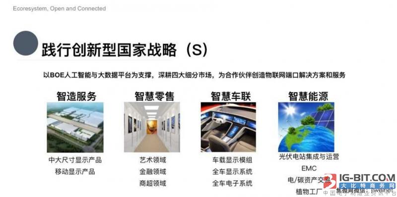 京东方前三季度盈利同比超45倍 拟通过子公司
