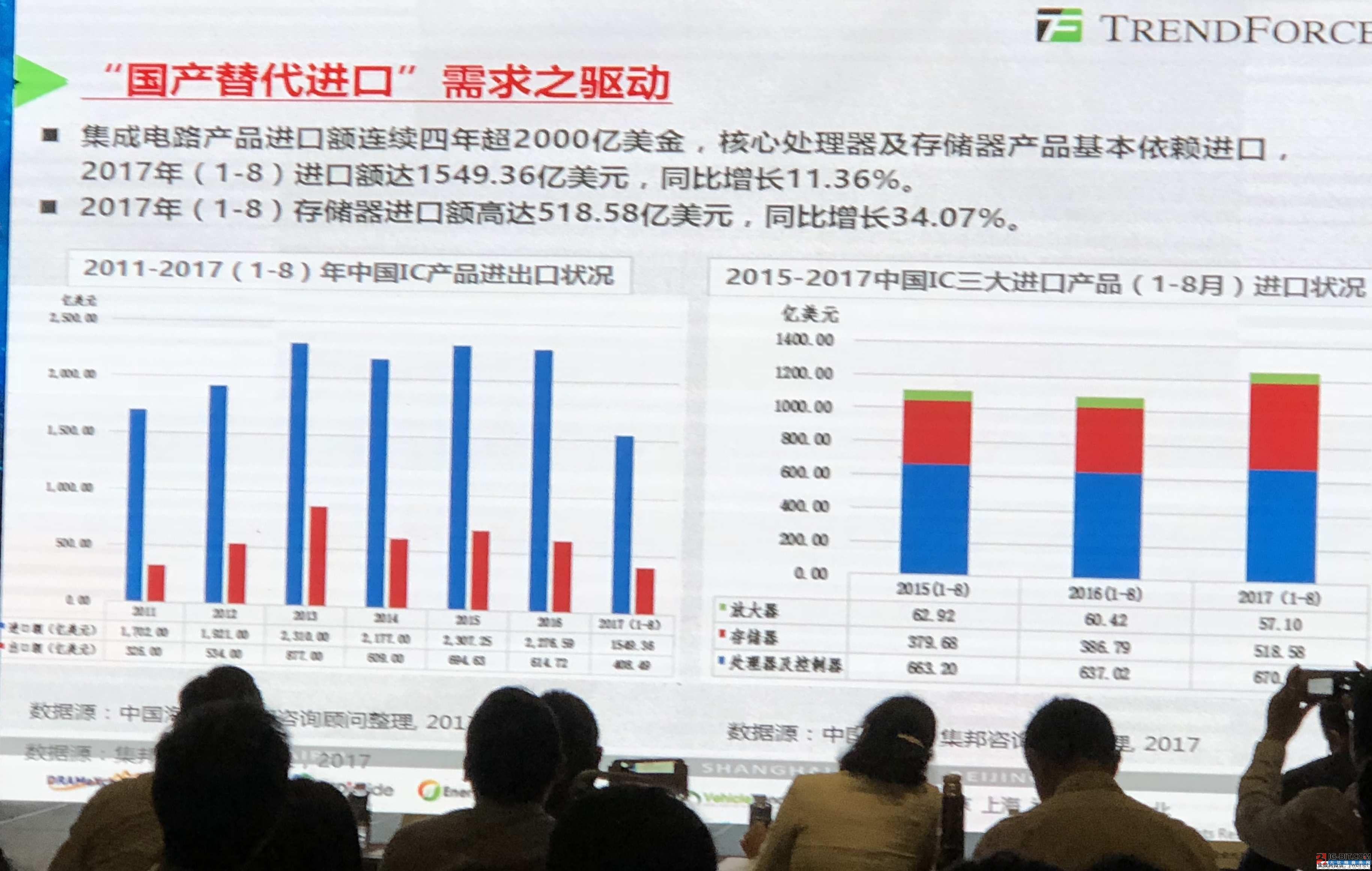 撬动万亿基金 实现6200亿销售额,中国半导体2018年全景分析