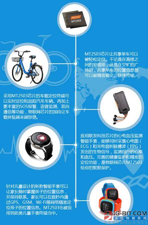 联发科智能芯片应用于共享单车方案