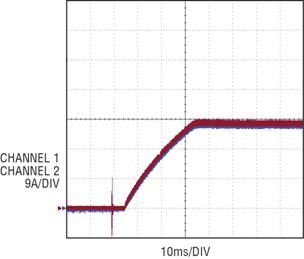 20A LED 驱动器提供准确度为 ±3% 的满标度电流检测 以适合多种应用