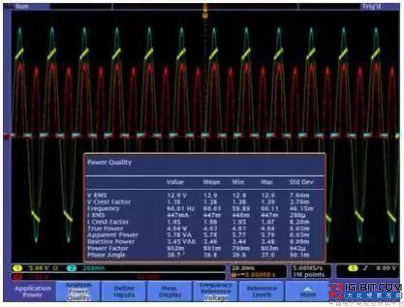 关于电源效率测试方法