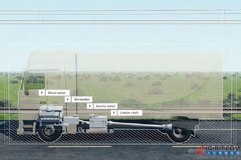 西门子eHighway高速卡车充电系统 已完成1 英里试验线路部署
