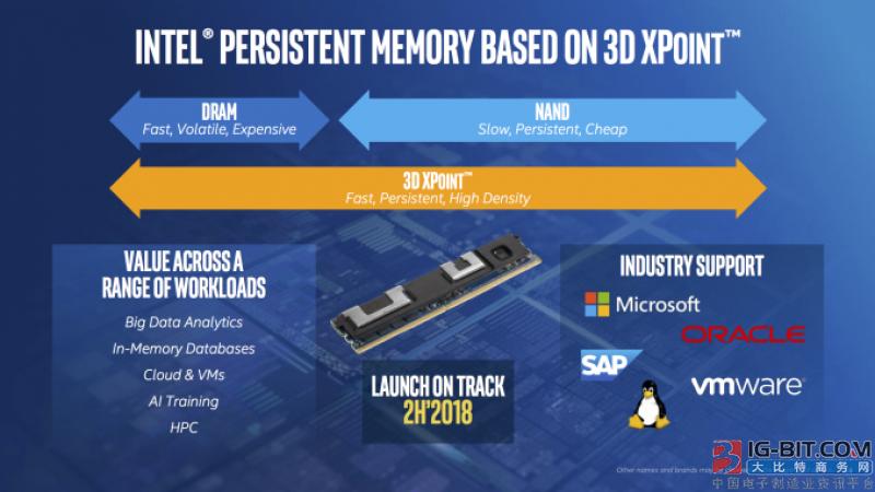 2018年英特尔将推出基于3D XPoint存储技术的DIMM内存条