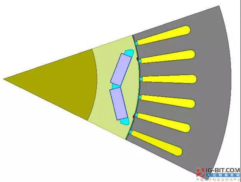 方案 | 高性能电机电磁仿真方案