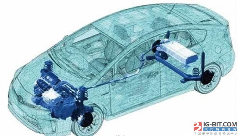 """国家重点研发计划""""宽禁带半导体电机控制器开发和产业化"""" 项目启动"""