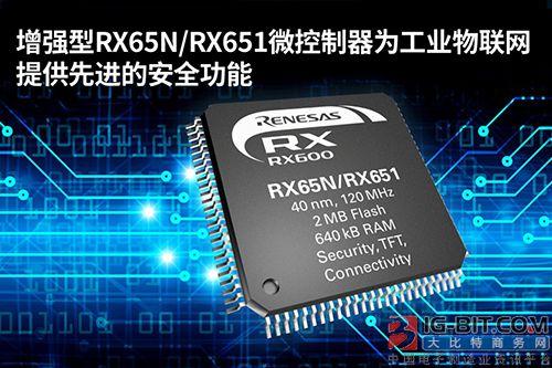 瑞萨电子微控制器用于强化工业物联网的安全性