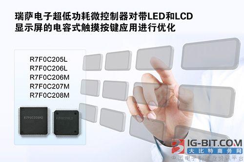 瑞萨推出新型超低功耗微控制器,服务智能家居和工业市场