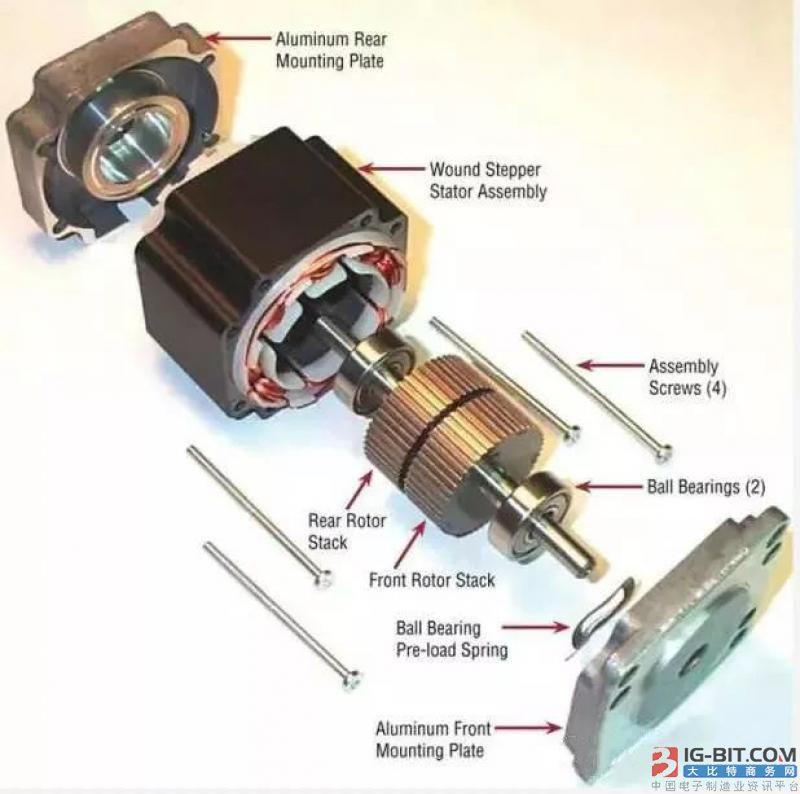电机模型图!全面了解无刷直流电机(BLDC)