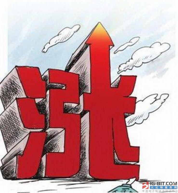 原材料涨价致毛利下跌 电机企业生存压力加剧