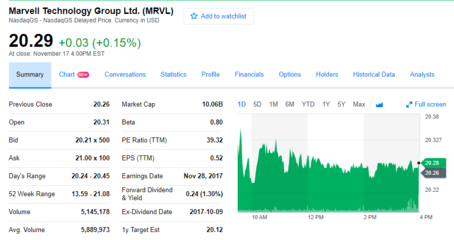 Marvell60亿美元收购Cavium 芯片领域进入并购潮?