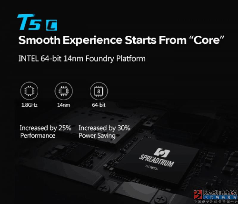 展讯发布SC9853i处理器:采用X86架构 8核心1.8GHz主频