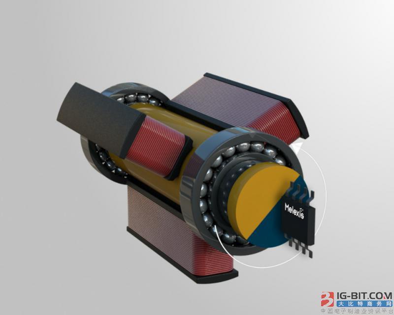 迈来芯推出基于Triaxis®霍尔磁传感技术第二代电机位置传感器