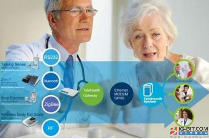海南省全民健康信息化互联互通建设实施方案