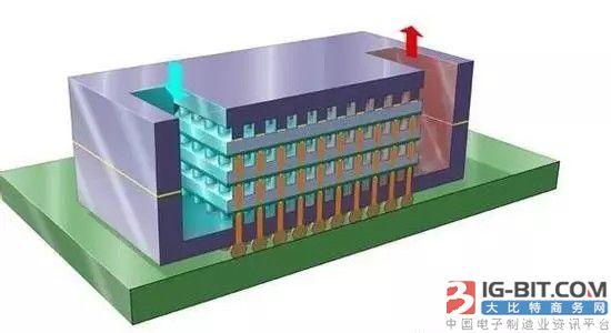 科技产品下一个重大突破将来自芯片堆叠技术