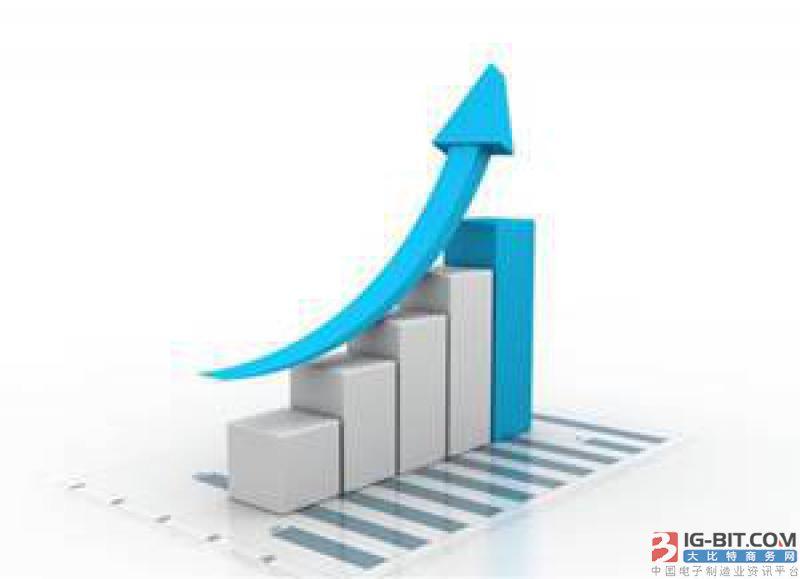 麦格米特:新能源车产品销量有望取得增长
