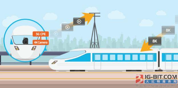 三星、KDDI 展演5G,在高速行驶的火车成功下载8K影片
