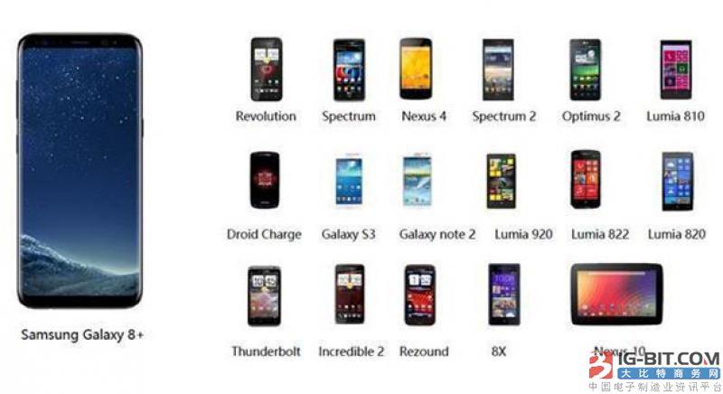 部分已采用无线充电的智能手机