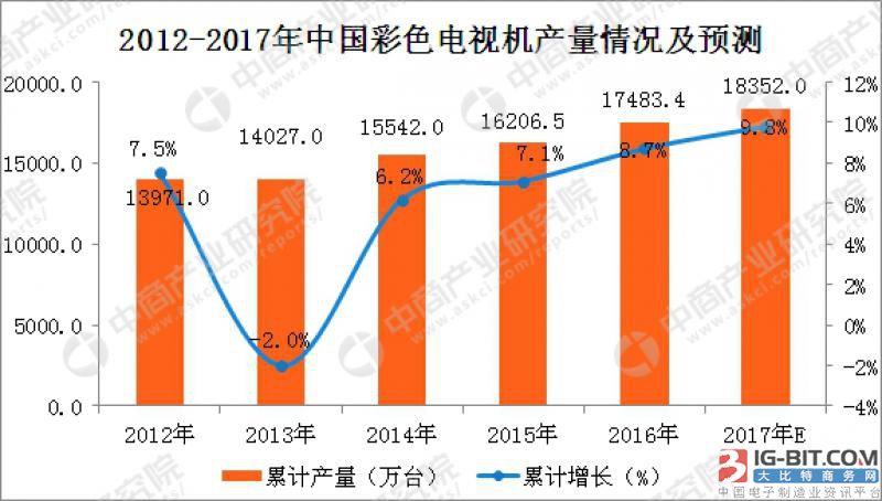 电机企业新契机 三类新兴电器成增长红利区
