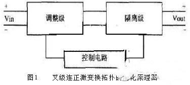 开关电源之核心部分:DC-DC变换器工作原理及采用技术分析详解