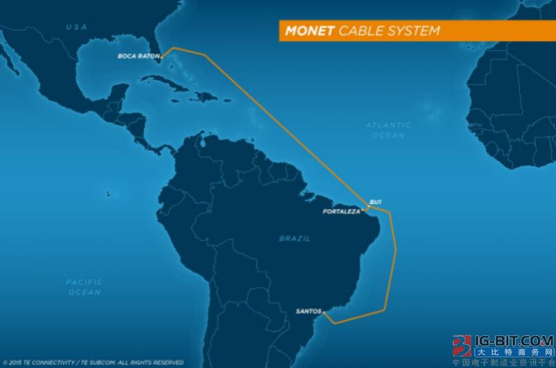 连接美国佛罗里达州和巴西的海底光缆系统Monet即将投产