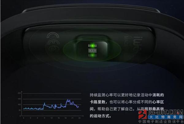 彩屏+心率+50米防水,埃微i6 HR彩屏手环首发149元