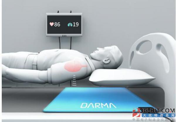 智能科技助力养老产业 光纤传感智能床垫助力养老照护