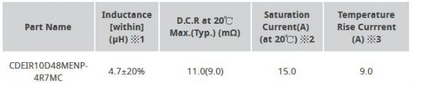 胜美达推出大电流功率电感器CDEIR10D48ME