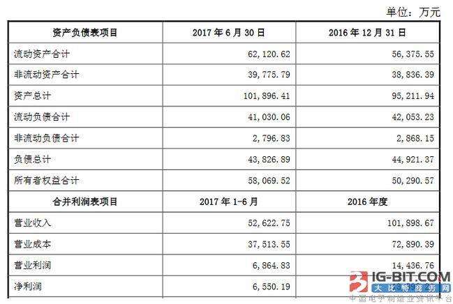 聚焦离网照明,长方集团拟6亿购康铭盛35.7454%股权