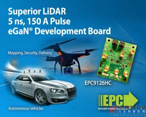 宜普电源推出采用EPC氮化镓技术的150安培开发板