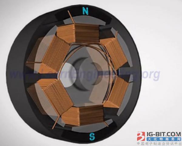 这种结构属于外转子型的无刷电机,即电机的转子在外面,而定子在内部.