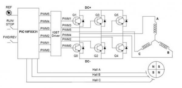 方案 | 高性能电机电磁仿
