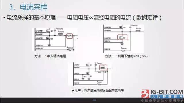 工程师必备干货:开关电源的电流采样