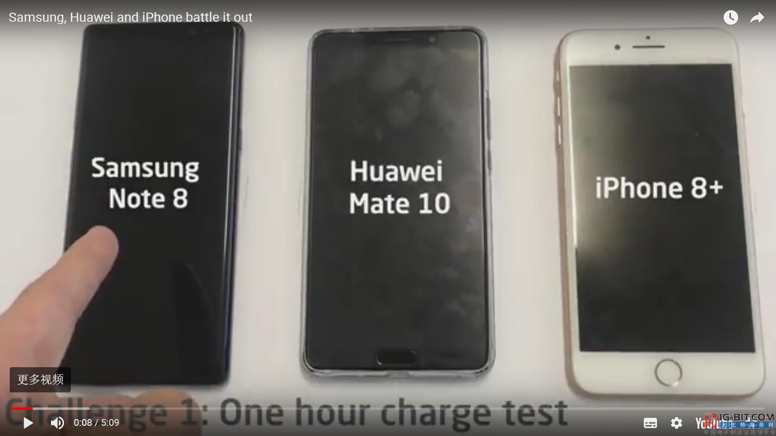 顶级智能手机电池对决 三星VS苹果VS华为