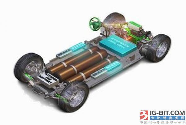 燃料电池备用电源系统可靠性与耐久性关键技术研究通过验收