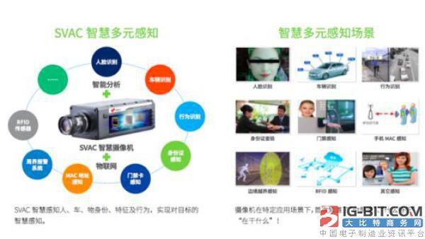 中国制造世界领先安防系统 智慧安防推动行业发展