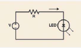 LED应用的供电电源要求详解