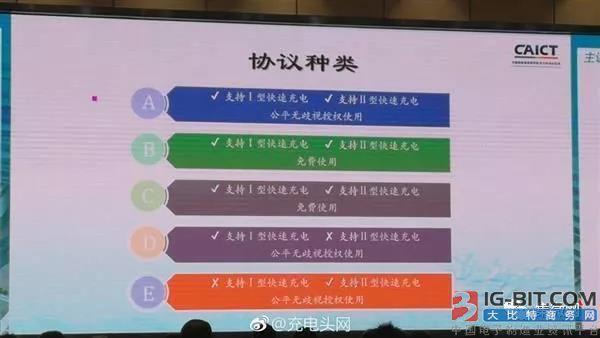 中国手机快充标准公布:OPPO有望开放VOOC闪充 将收专利费
