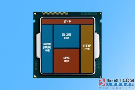 英特尔i7-8709G处理器曝光:集成Vega