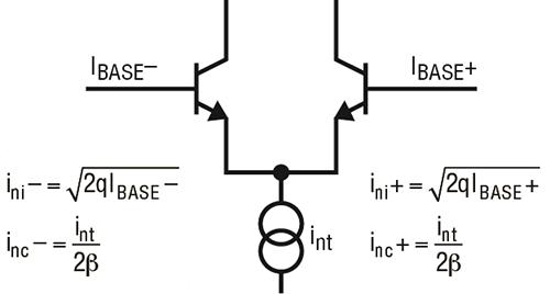 在放大器的输入是一个电流的跨阻抗应用中,需要采取一种不同的策略.