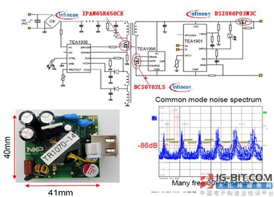 图2:大联大品佳推出的基于NXP和Infineon产品的快速充电解决方案之规格说明