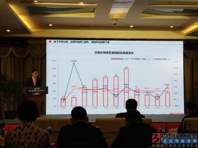 2017中国空调产业报告:空调零售额同比增长超30%