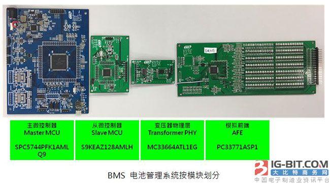 基于nxp芯片的bms动力电池管理系统解决方案