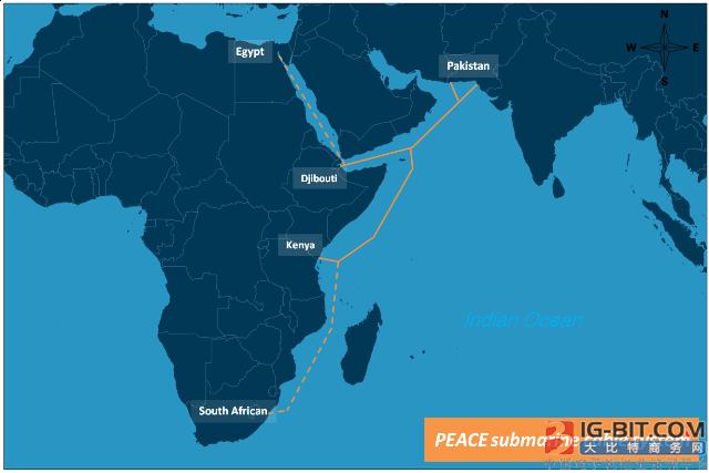 华为海洋联合Tropic Science启动PEACE海底光缆系统初期研究