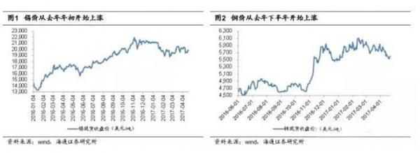 中国电子展带你分析被动元(无源)器件淡季不淡的原因