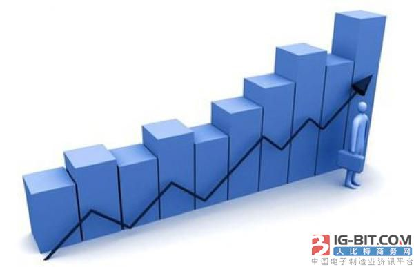 台达电上季营收创新高,光宝科季减6.19%