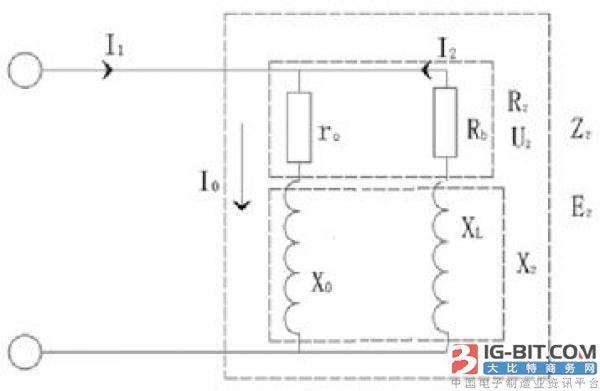 电流互感器原理分析(准确级)及设计举例