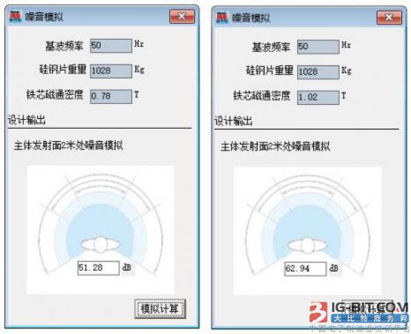 高低频变压器和电抗器噪音产生的根源与计算