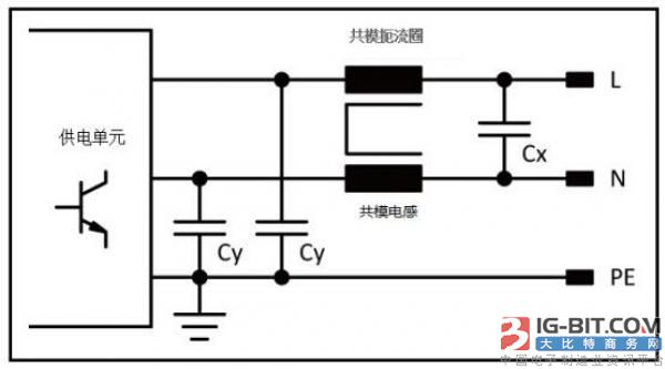 开关电源中EMC 滤波器的的优化技术及其新型滤波装置的应用